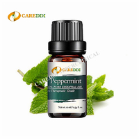 Peppermint Essential Oil Supercritical CO2 Extraction Peppermint Oil